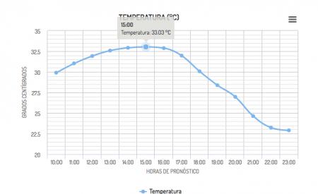 Clima en Tecate 4 junio 2016