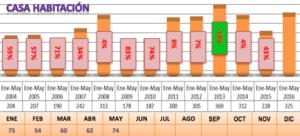 Captura de pantalla 2016-06-24 a la(s) 13.35.40