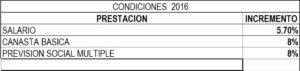 condiciones 2016