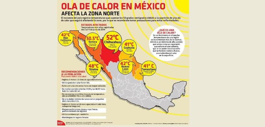 Protección Civil de Tecate emite recomendación para altas temperaturas