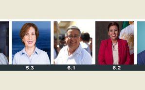 Alcaldes rechazados, Nereida Fuentes con la mas alta calificación con…