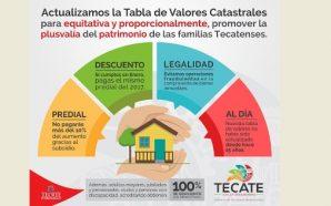 Aprueba Cabildo de Tecate Actualización a la Tabla de Valores…