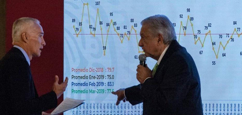 Ramos humilla y ridiculiza a AMLO en la conferencia mañanera