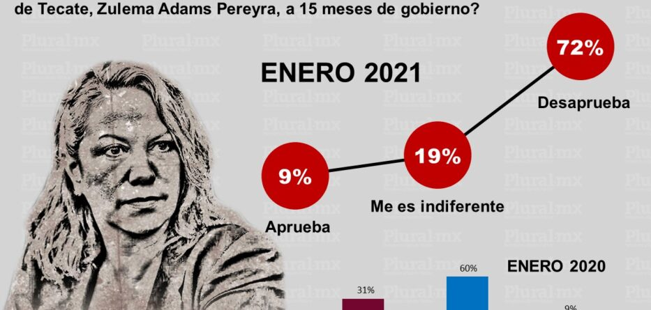 Baja 22% Zulema Adams